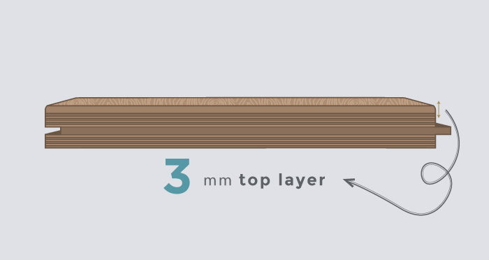 3mm Top Layer